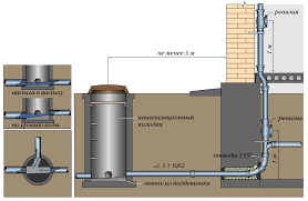 Монтаж канализации. Что нужно знать?
